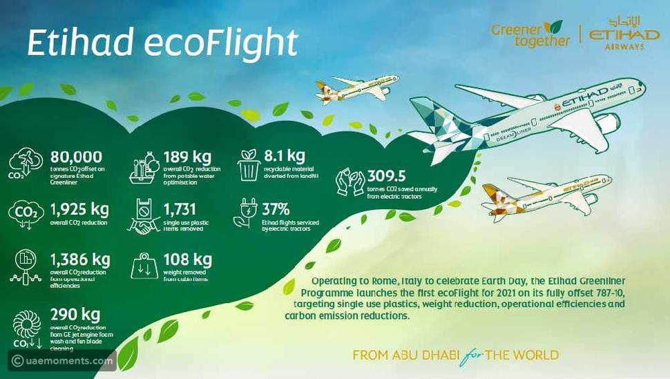 Etihad Airways Operates Its First EcoFlight for 2021
