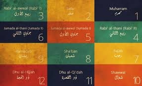 The Difference Between Hijri New Year and The Prophet's Hijrah